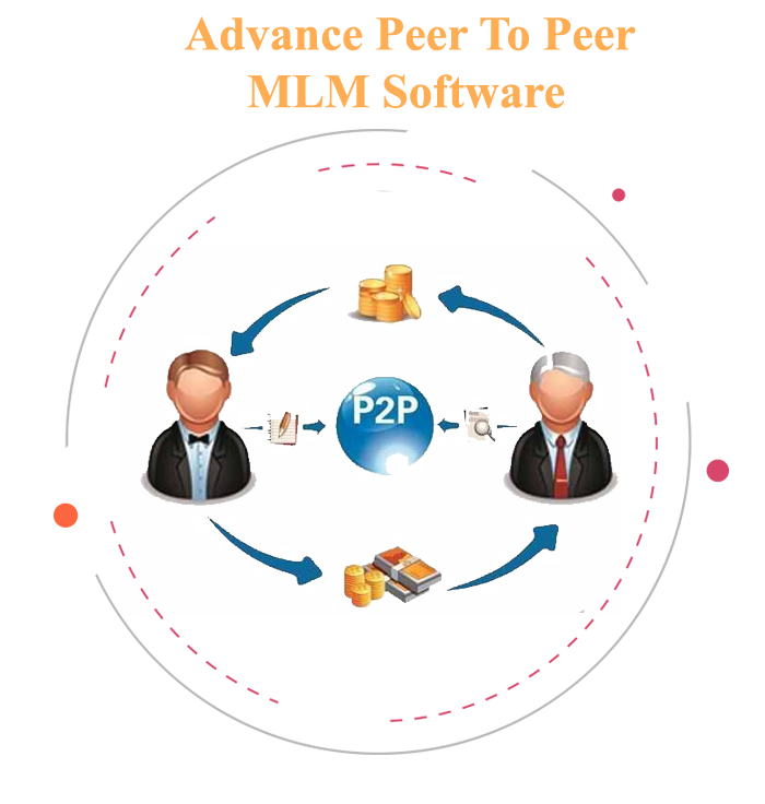 Advance Peer to Peer MLM Script, P2P MLM Software, p2p lending open source,