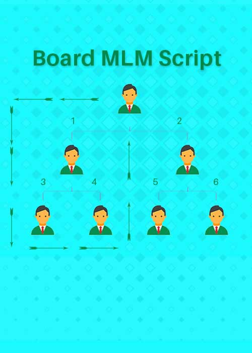 Binary Board MLM Software